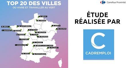 Entreprendre dans la ville de vos rêves avec Carrefour